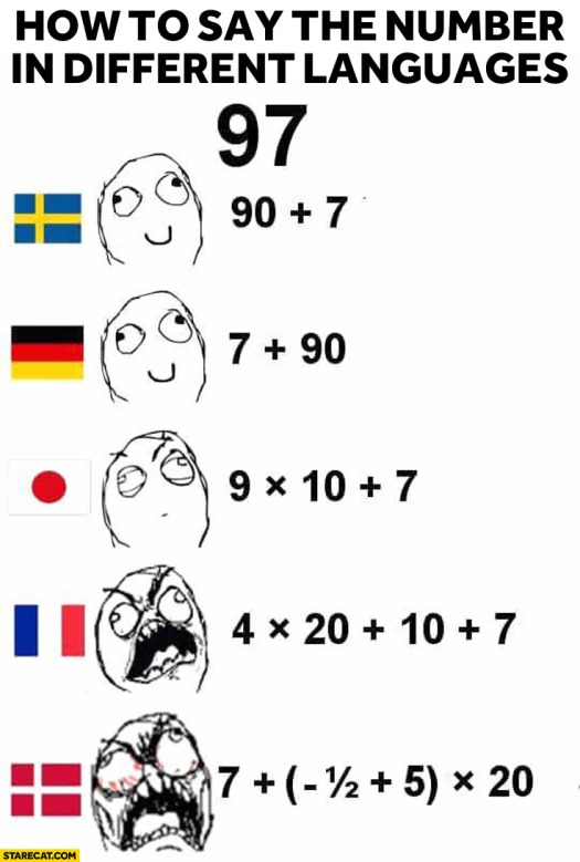 how-to-say-number-97-in-different-languages-danish-fail